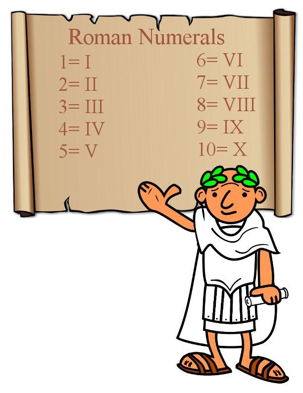 Clipart Roman Numerals.