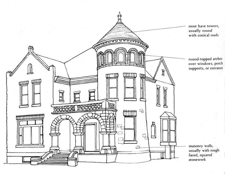 1000+ ideas about Romanesque Architecture on Pinterest.