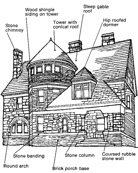 Richardsonian Architectural Style : A Romanesque Revival.