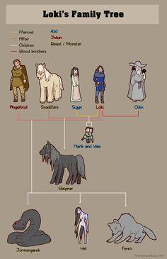 Pin by Linda Hatfield on Religion & Mythology.