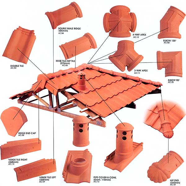 Clayon Roof Tile Accessories.