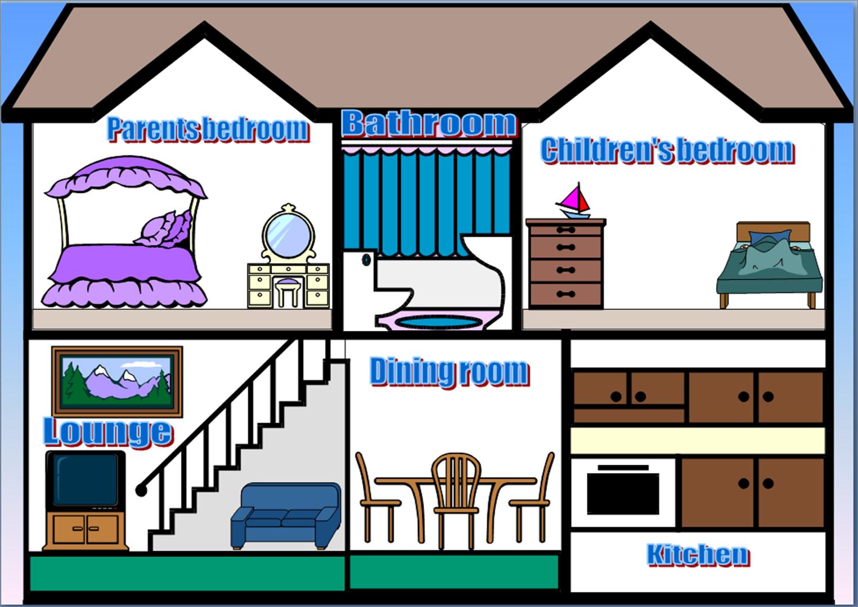 a description of our rooms