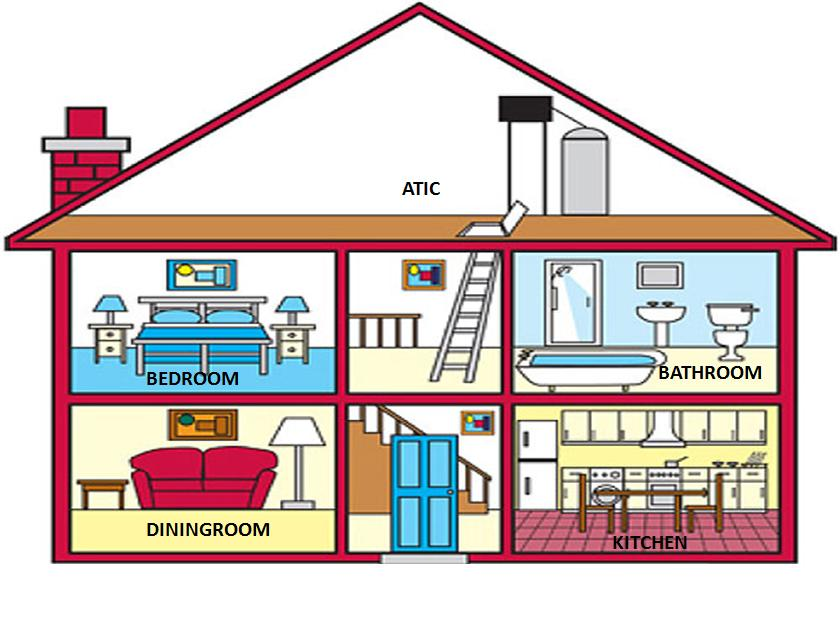 rooms of the house clipart.