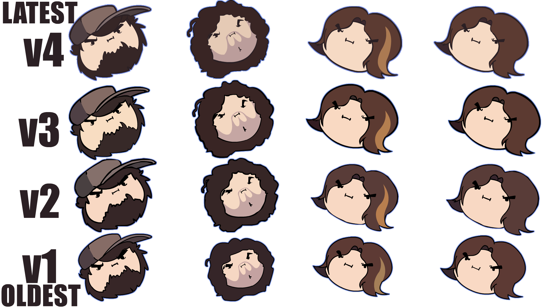 Evolution of My Game Grumps Heads by Keno9988 on DeviantArt.