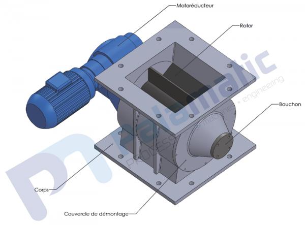 Gravity rotary valve.