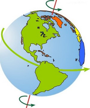 Rotation of the earth clipart 20 free Cliparts | Download ...
