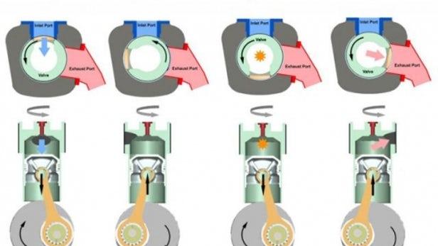 Rotating Cylinder Valve (RCV) engine unveiled.