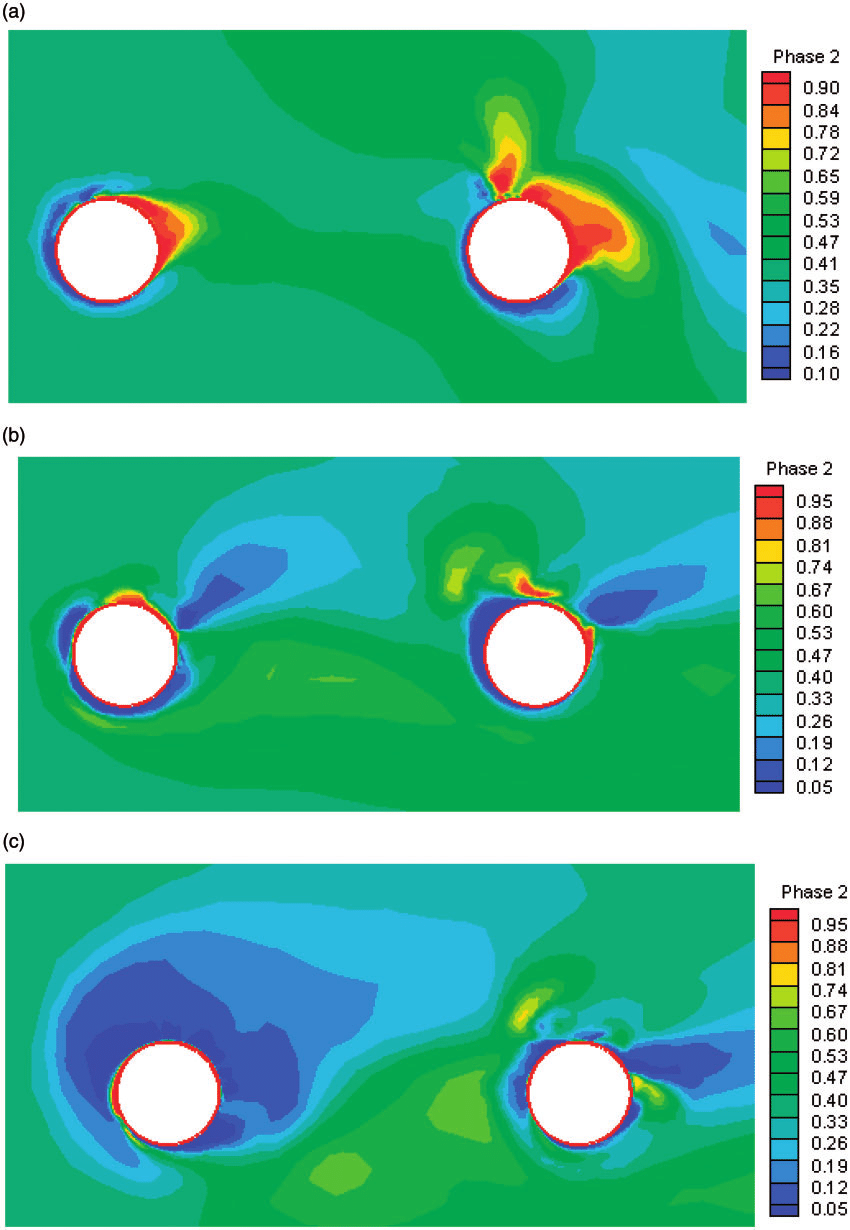 Contours of V f for water and vapor over two heated rotating.