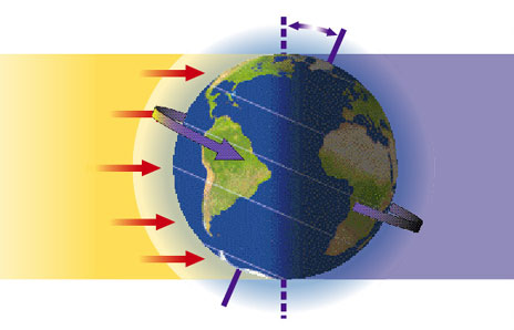 Earth spinning on axis clipart.