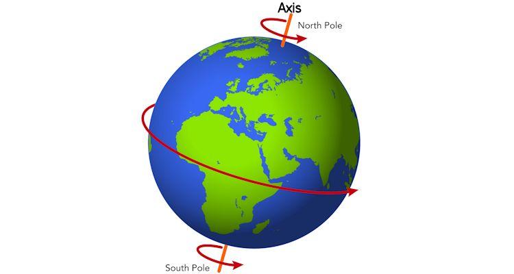 EARTH on emaze.