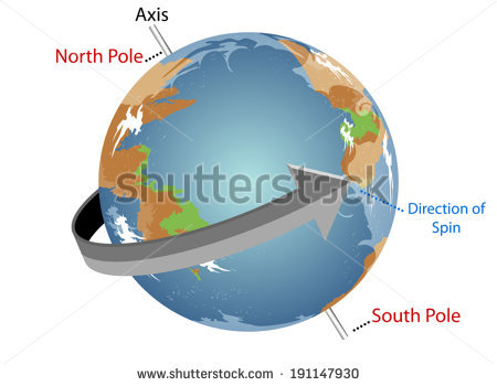 Earth Axis Stock Images, Royalty.