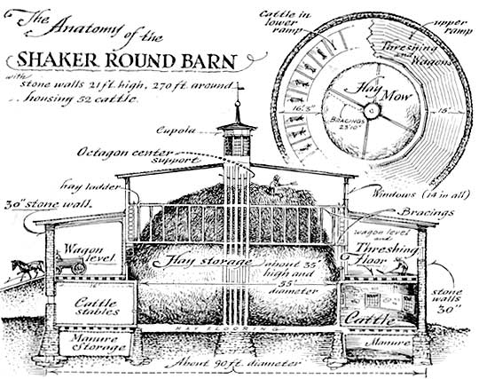 Round New England Barn.