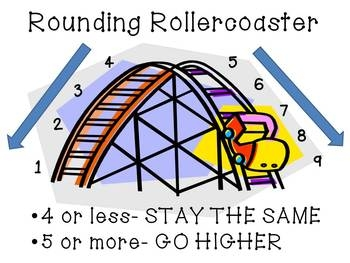 Rounding numbers clipart.