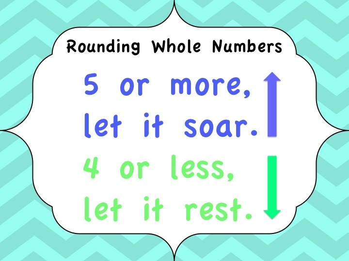 25+ best ideas about Rounding Whole Numbers on Pinterest.