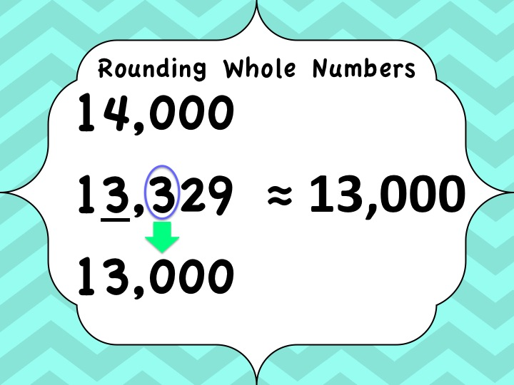 Rounding Numbers and a Freebie.