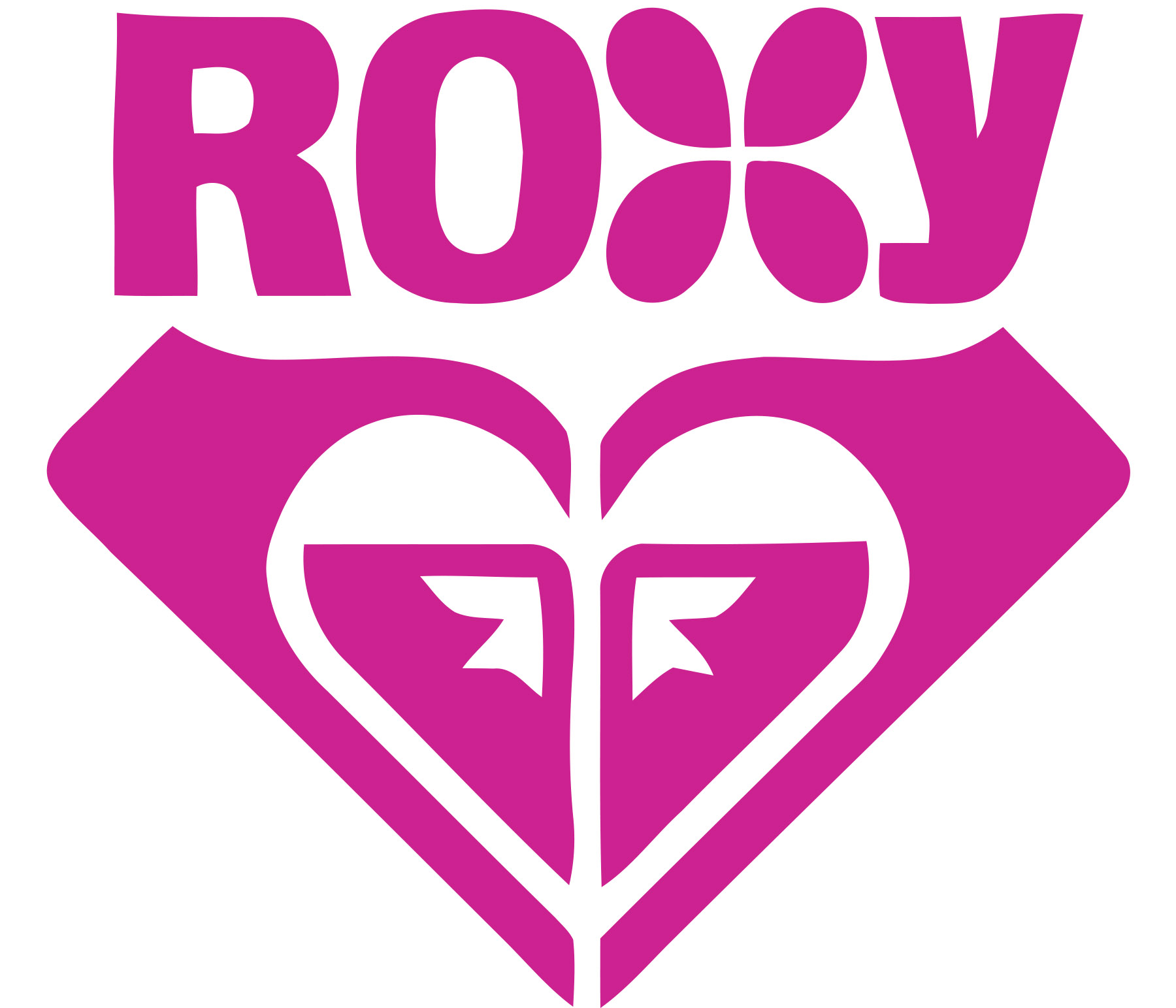 Meaning Roxy logo and symbol.