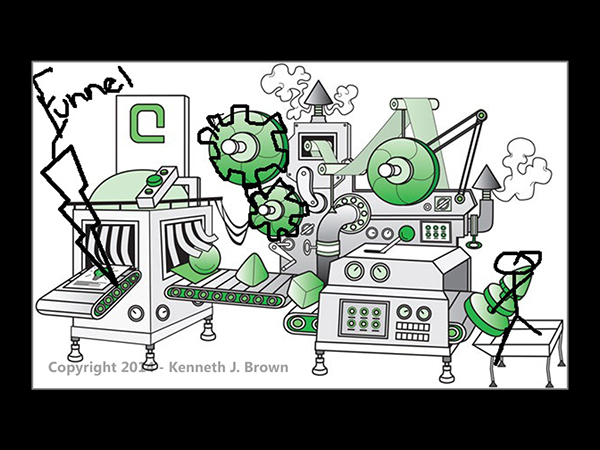Rube Goldberg Machine for Search To Social.