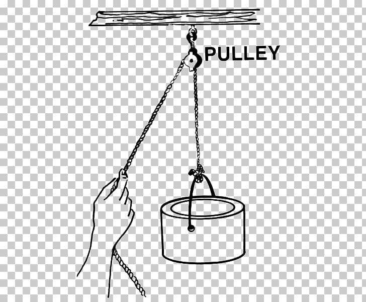 Pulley Rube Goldberg machine Simple machine Force, Pulley.