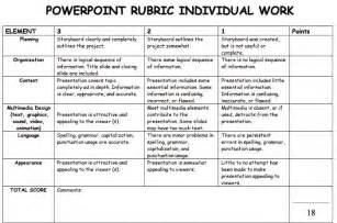 rubric for presentation - clipground, Presentation templates