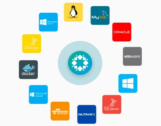 Rubrik Logos.