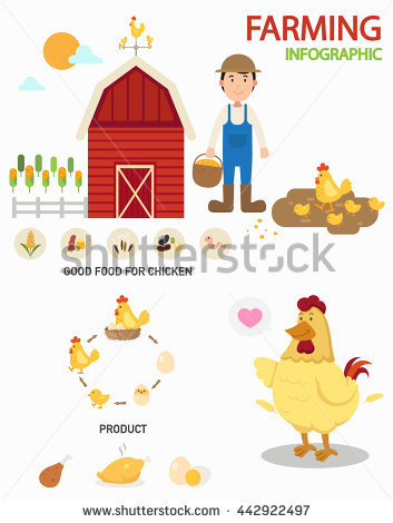 Rural Population Stock Photos, Royalty.