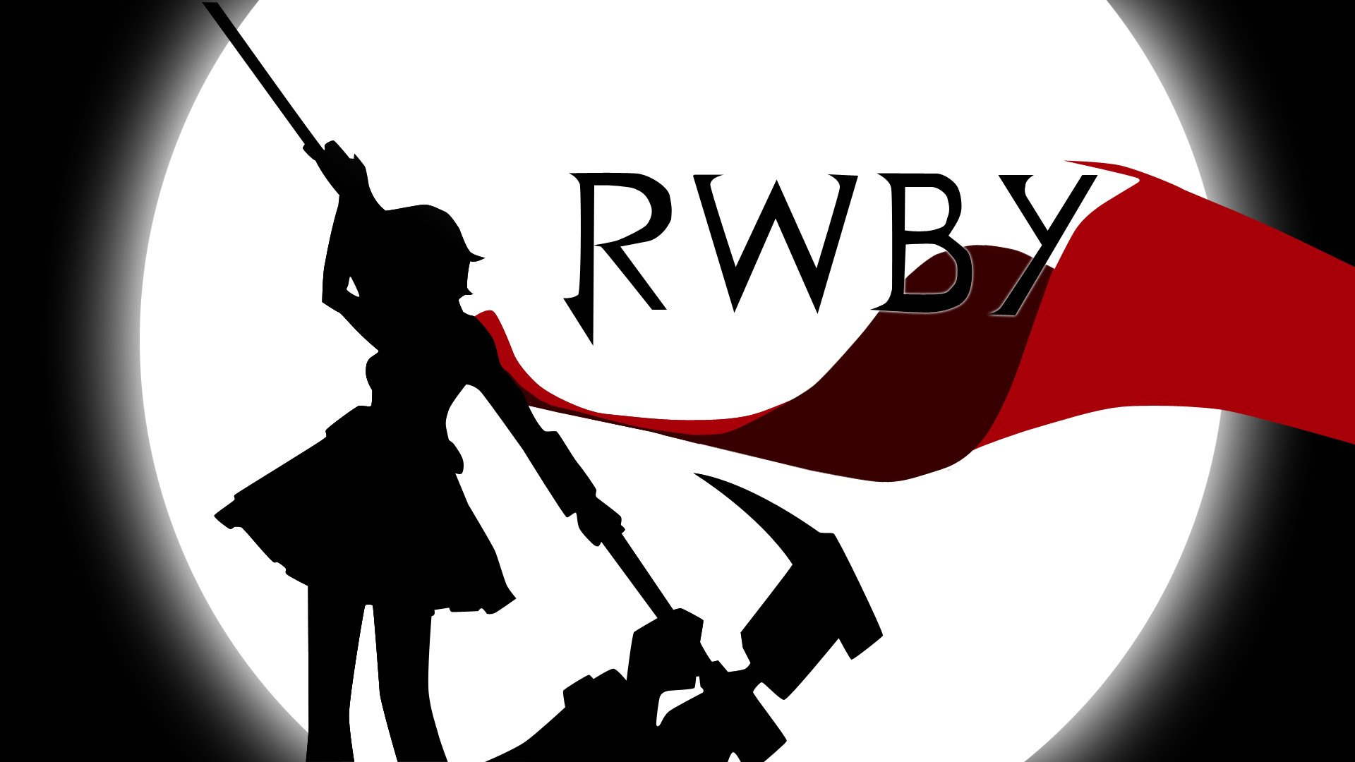 Top 20 Strongest RWBY Characters (Outdated).