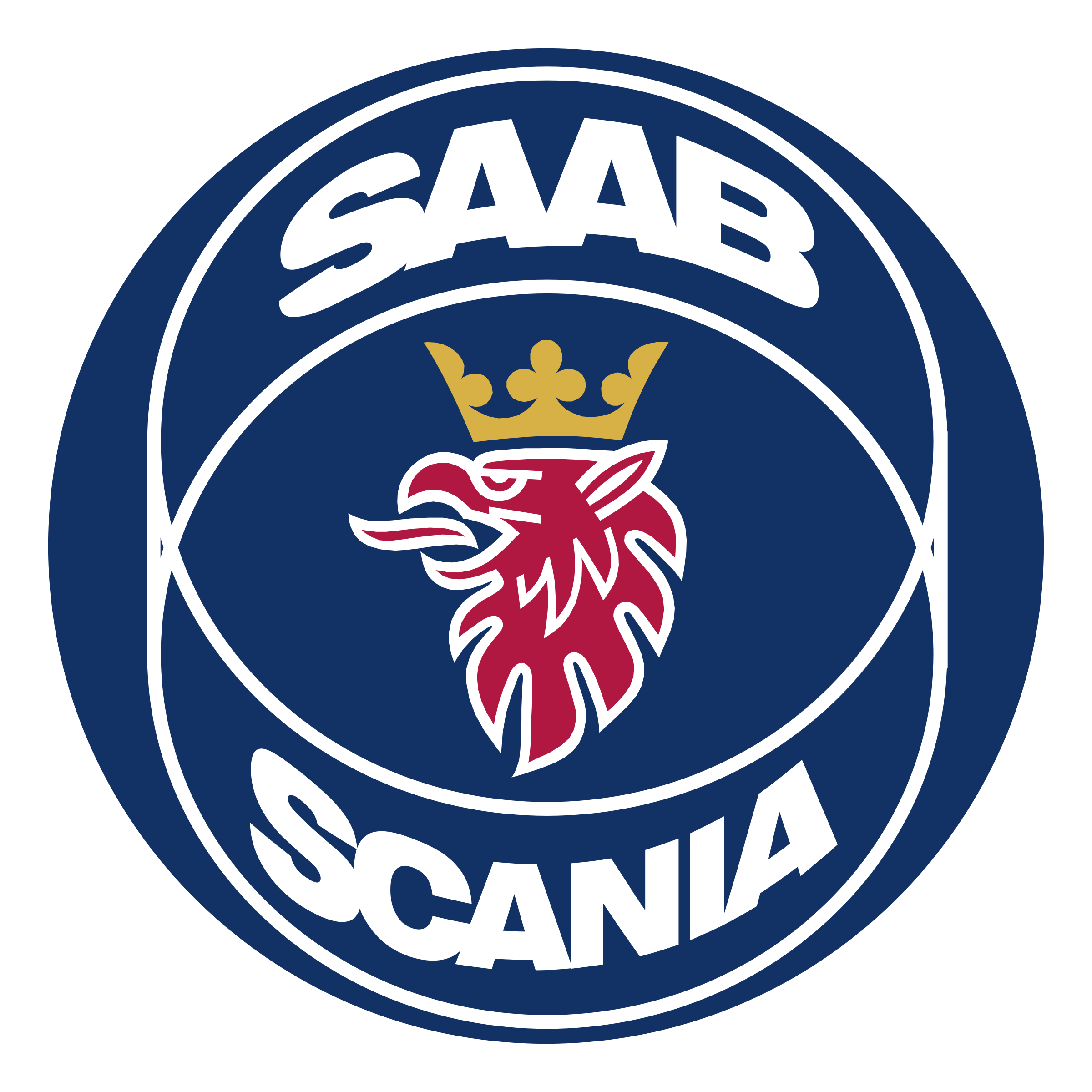 SAAB Scania Logo PNG Transparent & SVG Vector.