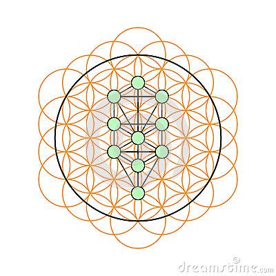 Free Sacred Geometry Tree Clipart.