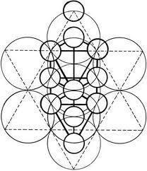 sacred geometry, tree of life, yoni / Sacred Geometry <3.