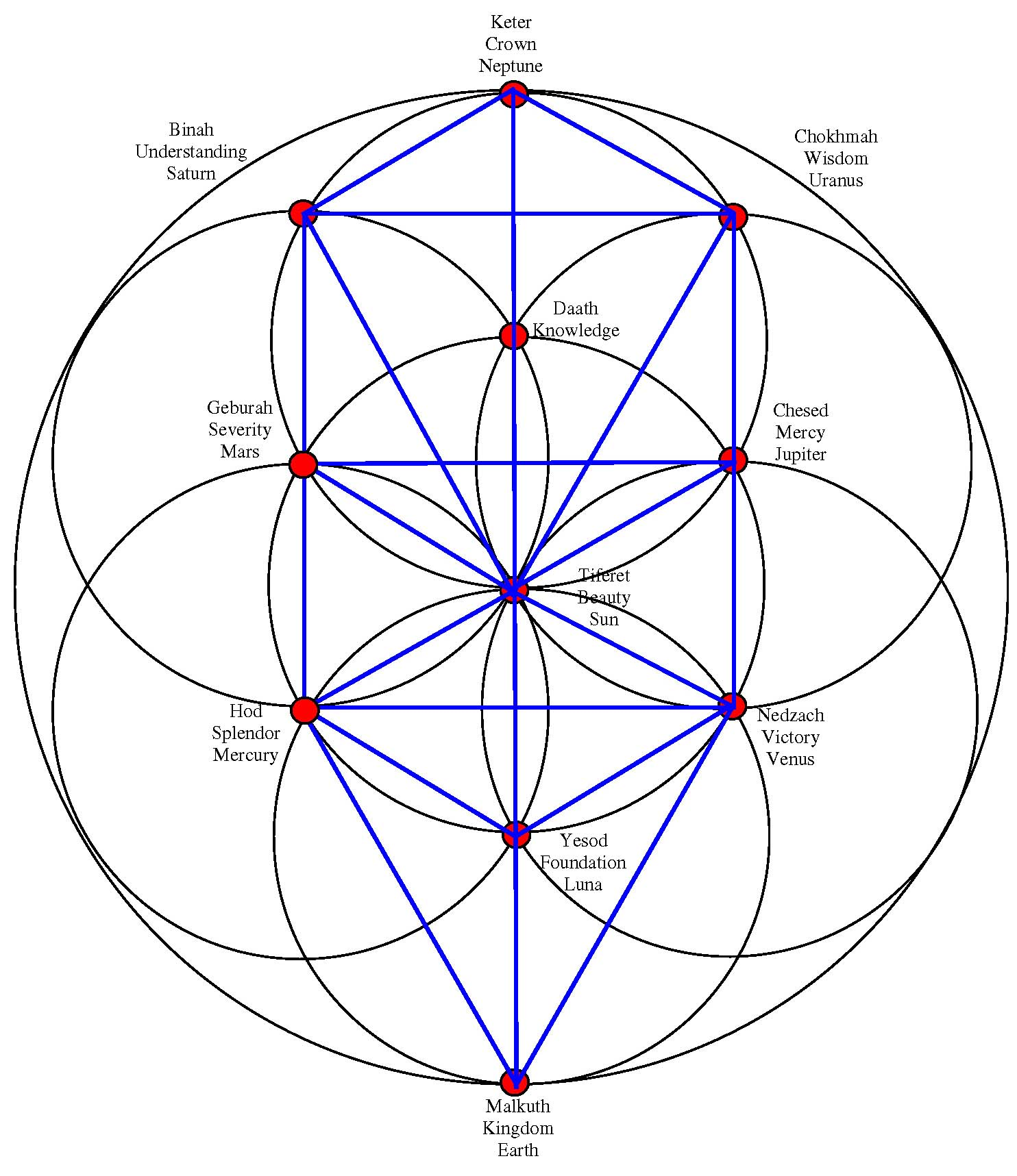 1000+ images about Sacred Geometry on Pinterest.