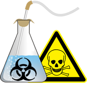 Lab Safety Icons Clipart.