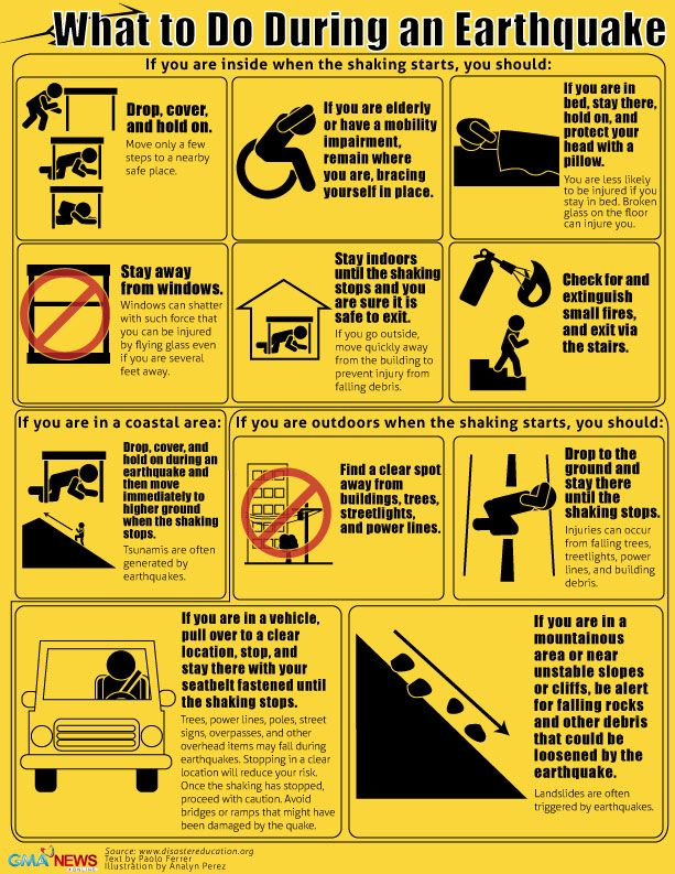 25+ best ideas about Earthquake Safety on Pinterest.