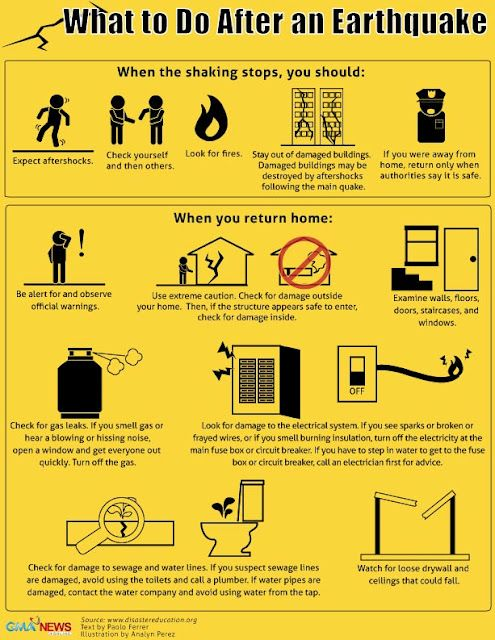 17 Best images about Earthquake Preparedness on Pinterest.