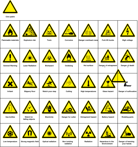 Safety Signs Clip Art at Clker.com.
