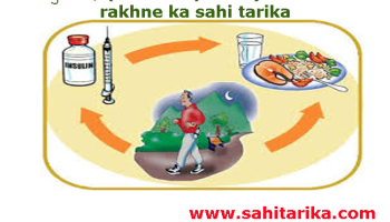 Aankhon Ke Roshni Kaise Badhaye.