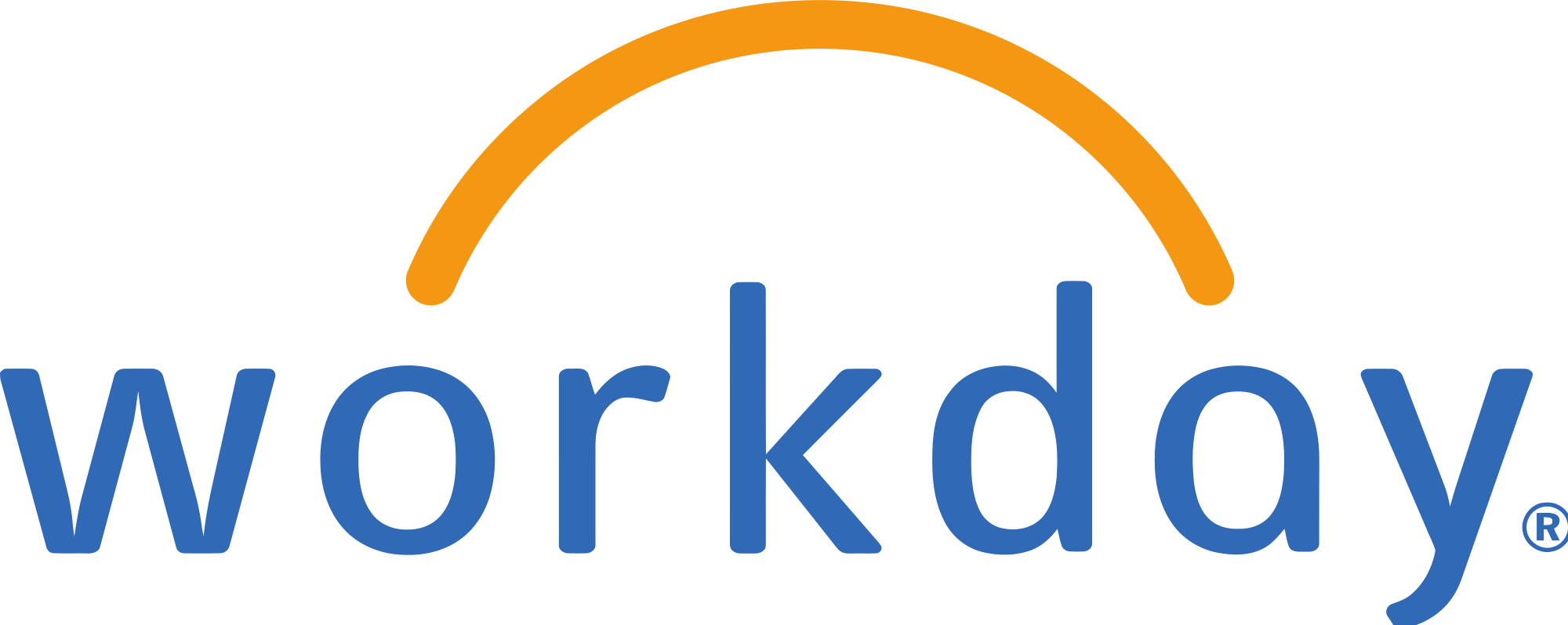 Identity Governance for Workday.