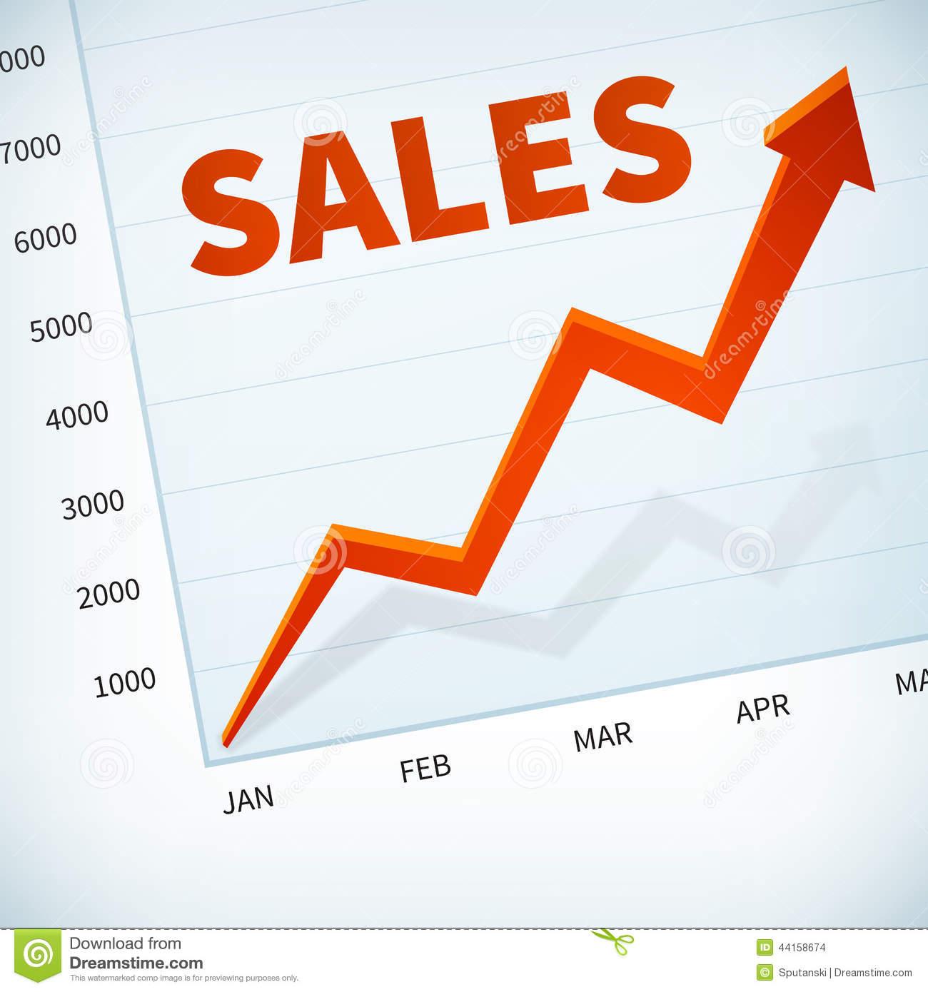 Sales Chart Clipart.