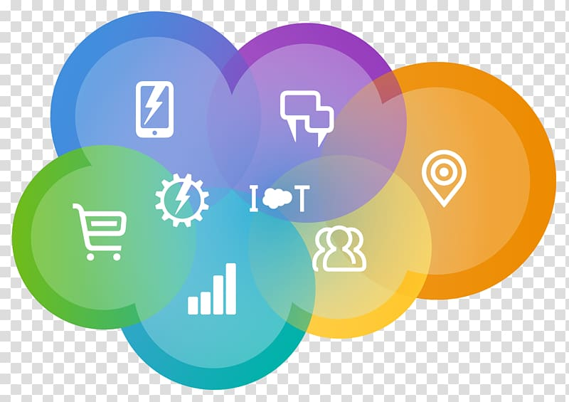 Salesforce.com Internet of Things Cloud computing Business.