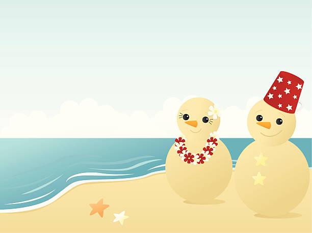 Snowman On The Beach Clipart.