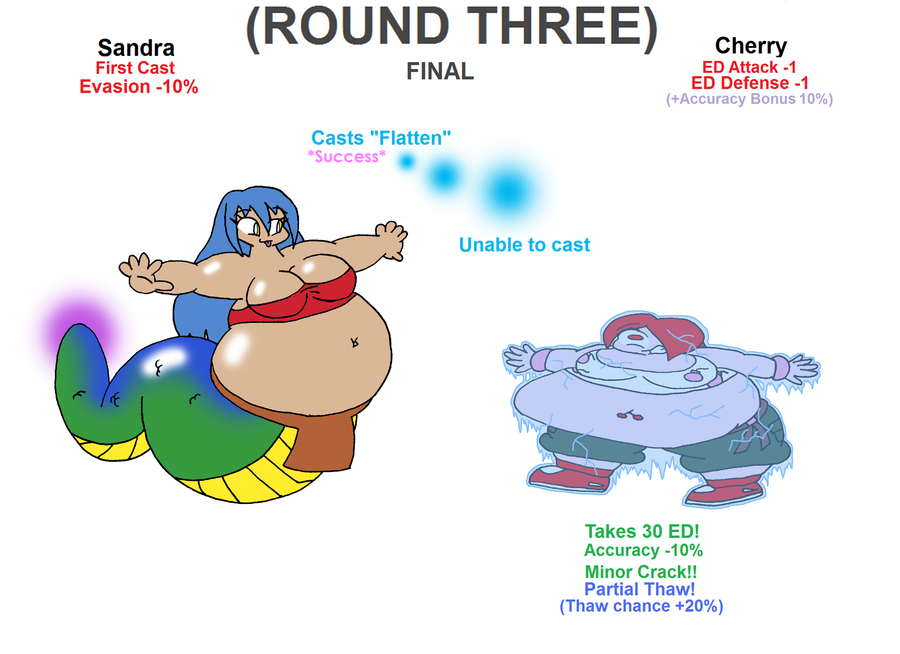 Sandra VS Cherry RD3 by blackmage20 on DeviantArt.