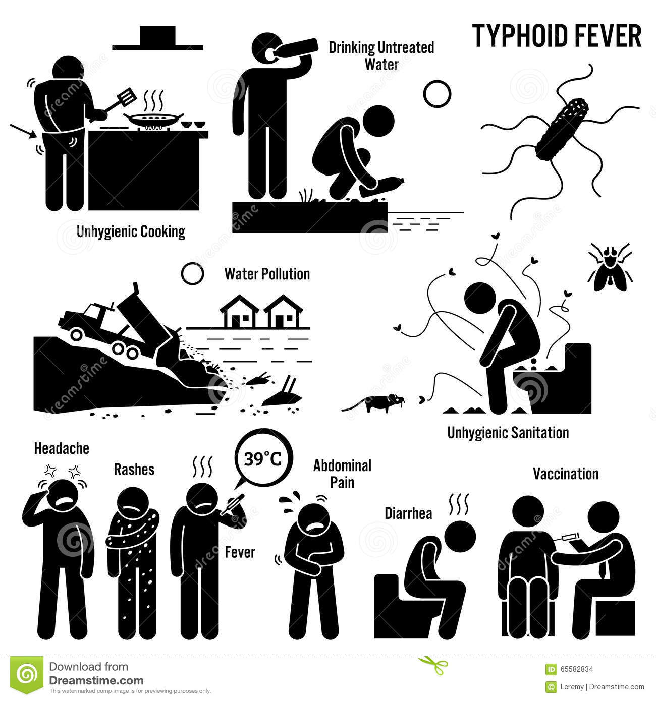 Typhoid Fever Unhygienic Lifestyle Poor Sanitation Clipart Stock.