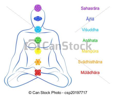 Vector Clip Art of Chakras Man Description Sanskrit.