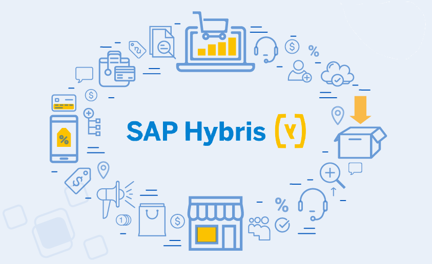 SAP Hybris Product Customizer.