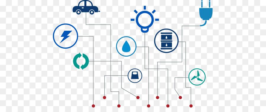 Internet of Things Artificial intelligence SAP Leonardo.