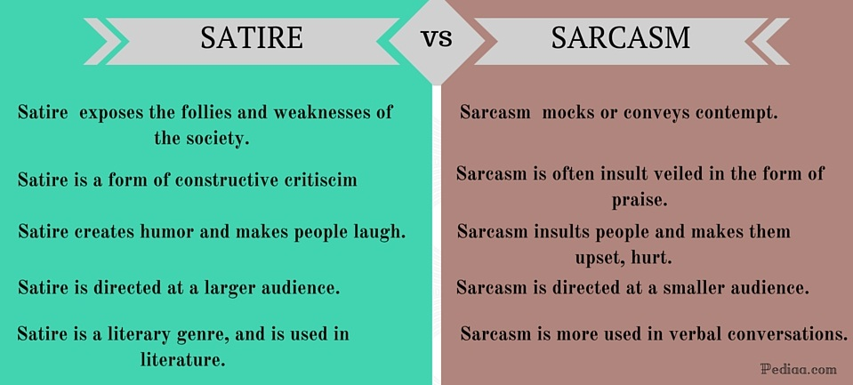 Difference Between Satire and Sarcasm.