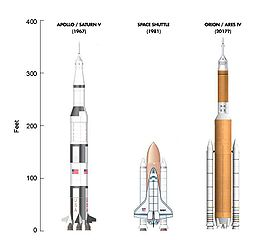 Space Shuttle vs Saturn 5 (page 3).