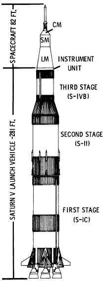 saturn v s ic clipart