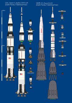 saturn v rocket.