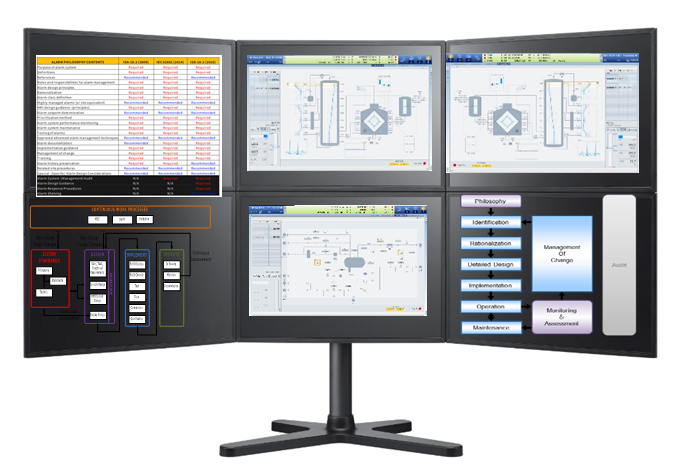 Modern HMI/SCADA Software Offers More than Just Graphics.