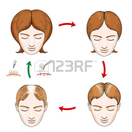11,713 Health Problem Stock Vector Illustration And Royalty Free.